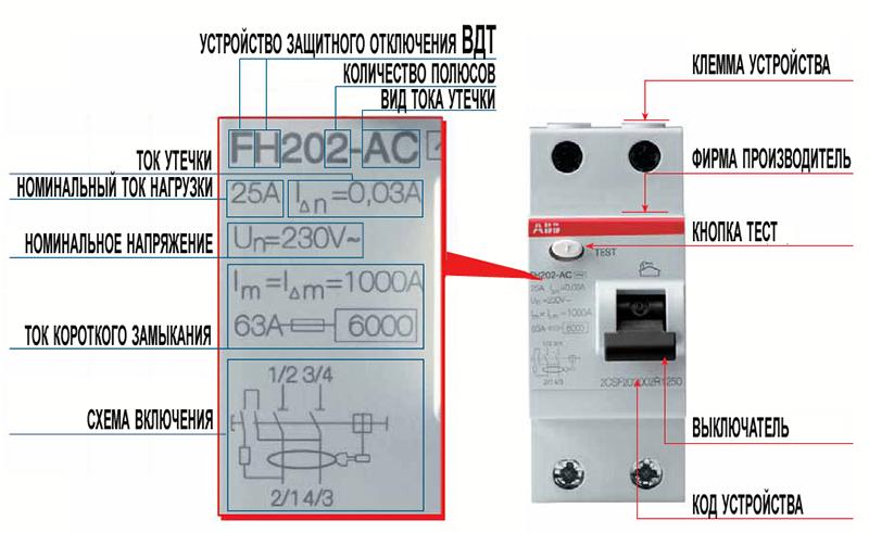 Обозначение узо и автомата схема